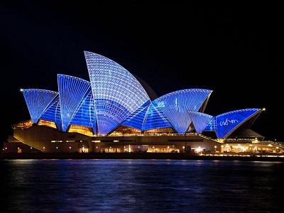 Trips To Australia